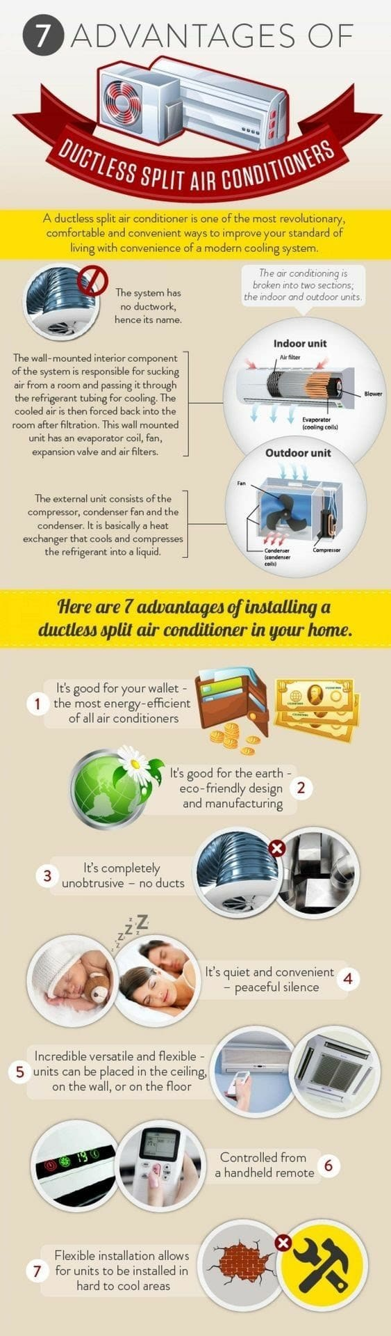 7 reasons ductless split air conditioners are better