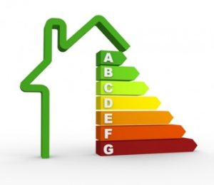 Energy Efficient Home Evaluation
