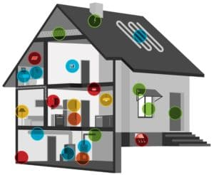 What are the Benefits of a Home Energy Audit
